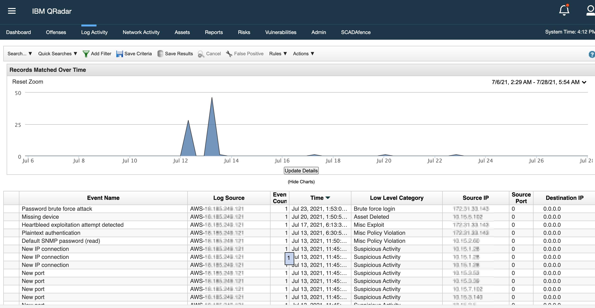 The SCADAfence & IBM QRadar integration log activity dashboard