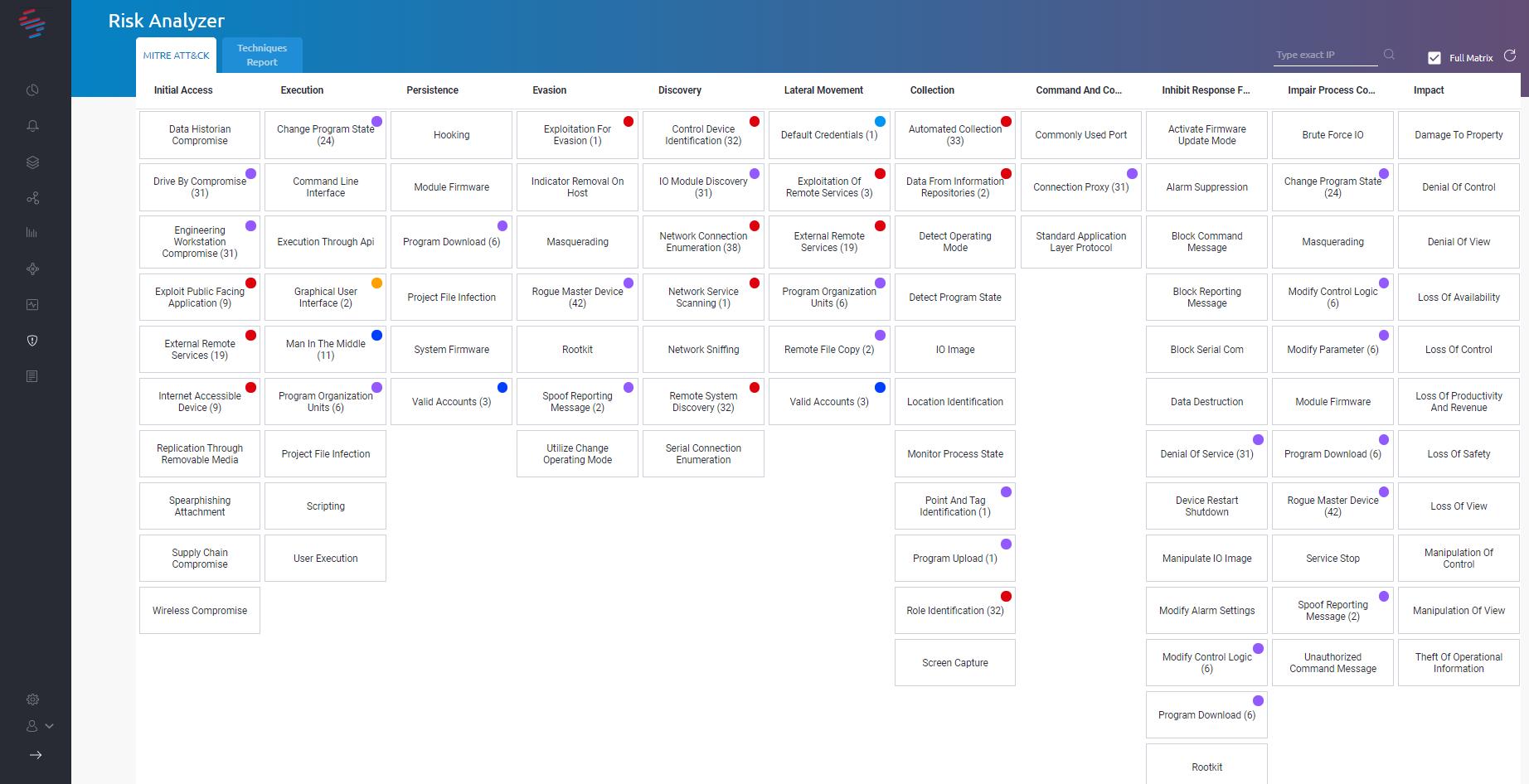 SCADAfence MITRE ATT&K Framework Dashboard